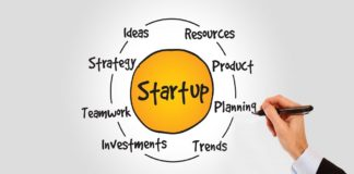 Start Up Businesses uk